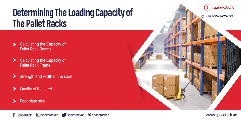 Determining the Loading Capacity Of The Pallet Racks