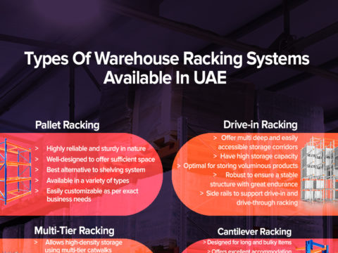 Types Of Warehouse Racking Systems Available In UAE